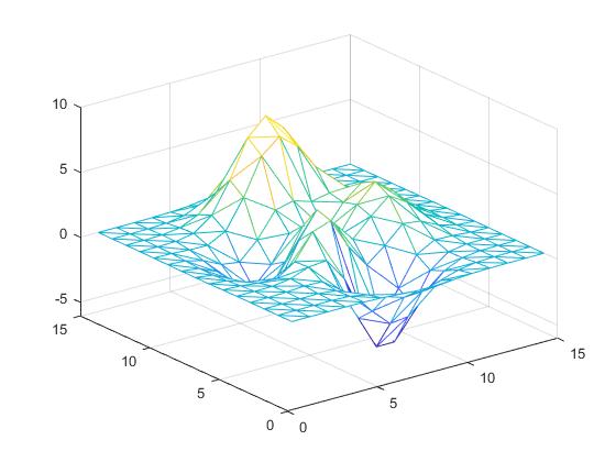 Triangulation Tenders