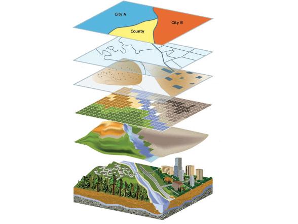 Spatial Analysis Tenders