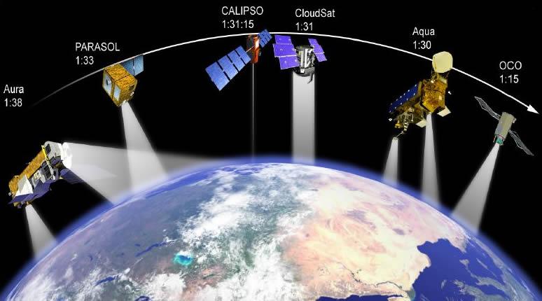 Remote Sensing And Gis Tenders