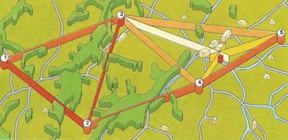 Triangulation Survey Tenders